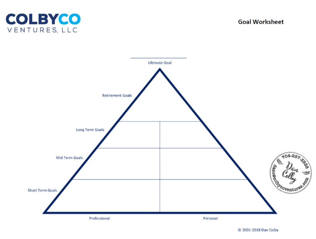 ColbyCo Goal Worksheet